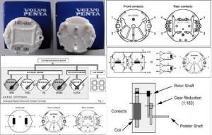 موتور پشت کیلومتر X25 پایه گیج پشت کیلومتر - مینیاتوری