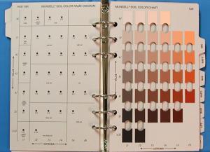 دفترچه مانسل دفترچه رنگ خاک دفتر خاک شناسی شناسایی رنگ خاک