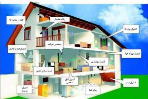 BMS یا خانه هوشمند(smart home) در اصفهان ،گروه حفاظتی سپاس