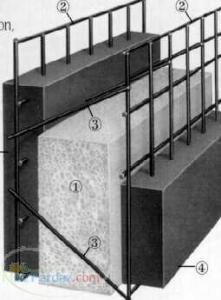 شاتکریت -قیمت شاتکریت_ تولید پانل تری دی