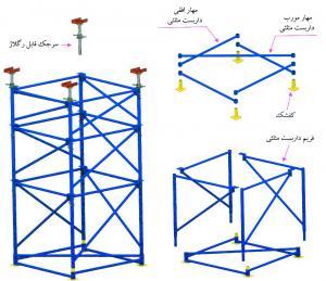 اجاره اسکافولد و داربست مثلثی در تهران